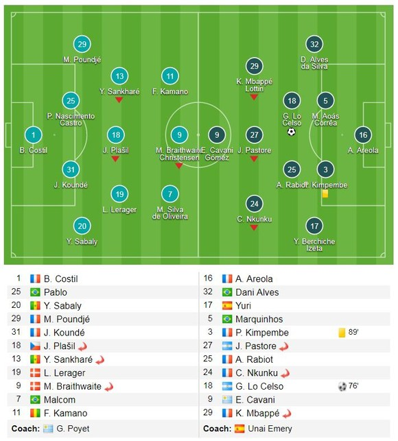 PSG cách đội nhì bảng 20 điểm ảnh 1