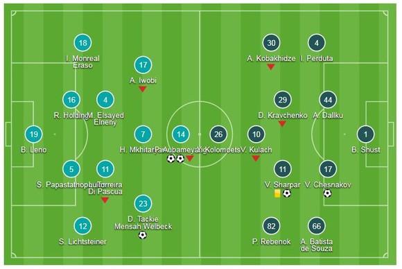 Arsenal - Vorskla 4-2: Aubameyang lập cú đúp, Welbeck và Oezil giúp Unai Emery đại thắng ảnh 1