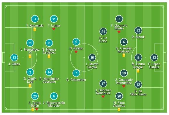 Atletico Madrid - Real Betis 1-0: Khoảnh khắc Correa tỏa sáng ảnh 1