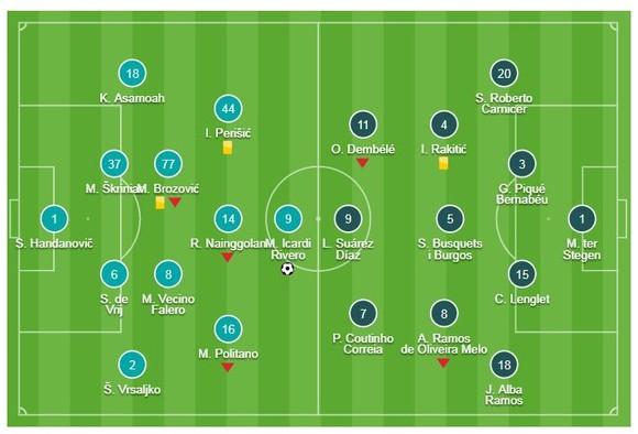 Inter - Barcelona 1-1: Vắng Messi, Icardi cầm chân Barca ảnh 1
