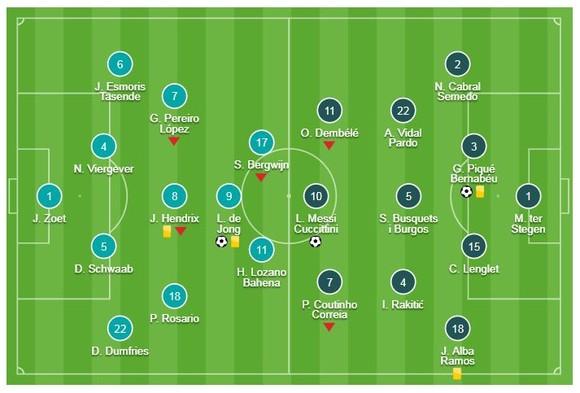 PSV Eindhoven - Barcelona 1-2: Messi, Pique loại PSV ảnh 1