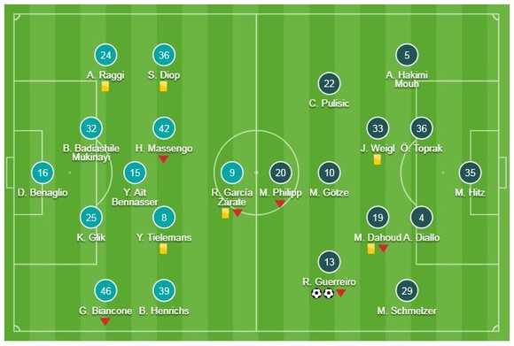 Monaco - Borussia Dortmund 0-2: Guerreiro lập cú đúp, soán ngôi đầu của Atletico  ảnh 1