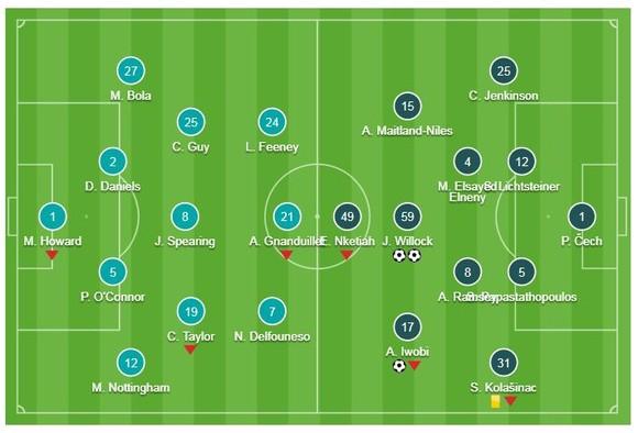 Blackpool - Arsenal 0-3: Joe Willock và Iwobi khoe tài ảnh 1
