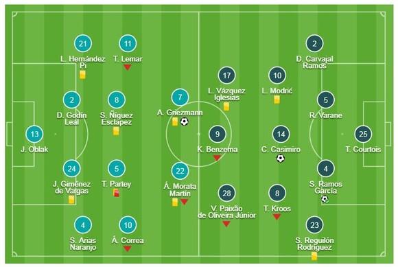 Atletico Madrid - Real Madrid 1-3: Casemiro, Ramos, Bale soán ngôi Atletico ảnh 1