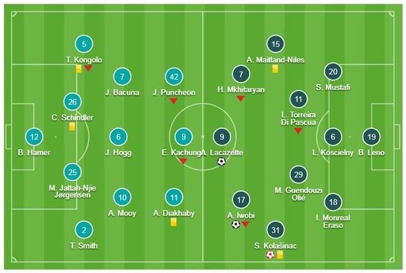 Huddersfield - Arsenal 1-2: Iwobi, Lacazette lâp công ảnh 1