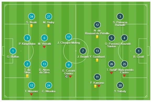 PSG - Bordeaux 1-0: Cavani sút phạt thành công, HLV Thomas Tuchel củng cố ngôi đầu ảnh 1
