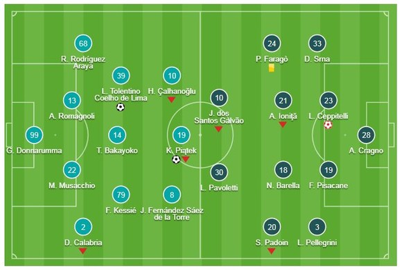 AC Milan - Cagliari 3-0: Ceppitelli phản lưới, Lucas Paqueta, Krzysztof Piątek lập công giành tốp 4 ảnh 1