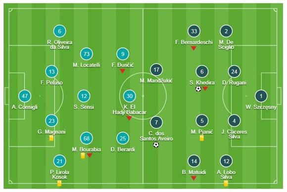 Sassuolo - Juventus 0-3: Khedira khai màn, Ronaldo, Emre Can ấn định chiến thắng ảnh 1