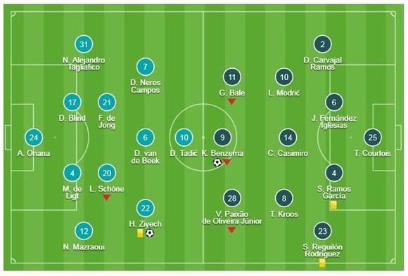 Ajax - Real Madrid 1-2: VAR cứu nguy, Benzema, Asensio kịp lập công giành 3 điểm ảnh 1