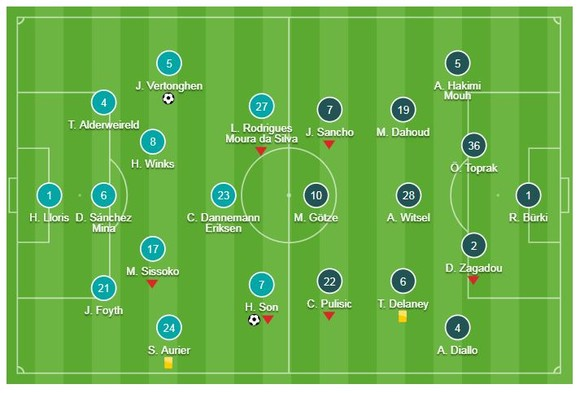 Tottenham - Dortmund 3-0: Son Heung-min, Vertonghen, Llorente xuất thần hạ Dortmund ảnh 1
