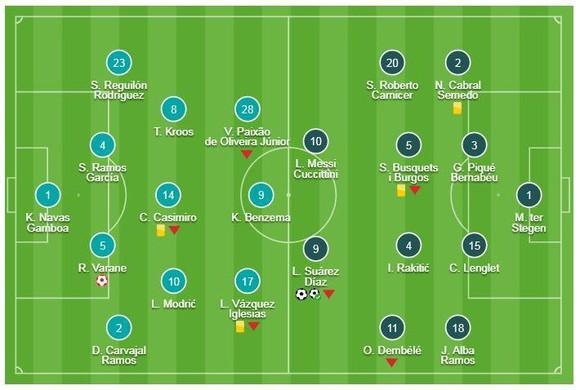 """Real Madrid - Barcelona 0-3 (chung cuộc 1-4): Suarez tỏa sáng, Varane """"tặng"""" Barca vé vào chung kết ảnh 1"""