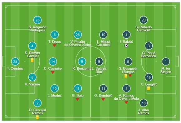 Real Madrid - Barcelona 0-1: Rakitic lập công, Real lại thua Barca ảnh 1