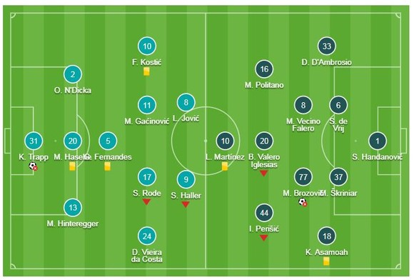 Eintracht Frankfurt - Inter 0-0: Thủ thành Kevin Trapp xuất thần, Marcelo Brozovic hỏng 11m ảnh 1