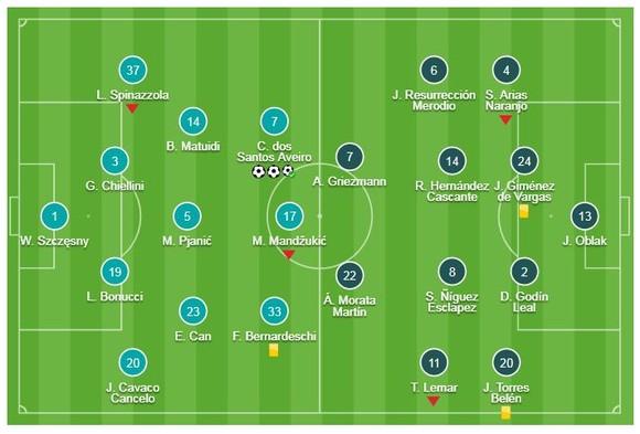 Juventus - Atletico Madrid 3-0 (chung cuộc 3-2): Ronaldo lập hattrick, hạ HLV Diego Simeone ảnh 1