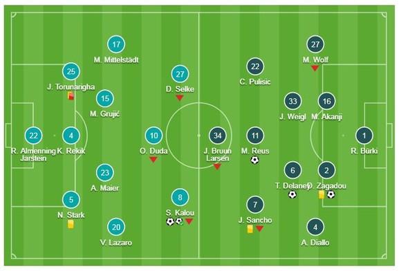 Hertha Berlin - Dortmund 2-3: Kalou lập cú đúp, Delaney, Zagadou, Reus đòi lại ngôi đầu từ Bayern ảnh 1