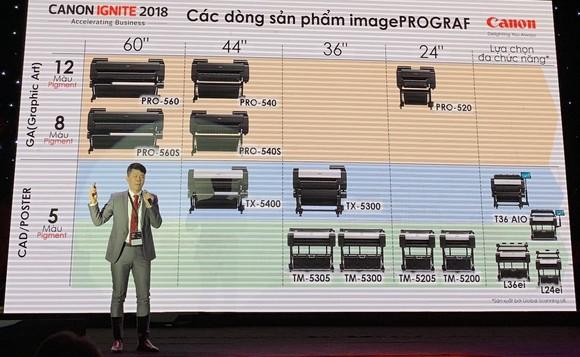 Canon giới thiệu bốn mẫu máy in khổ lớn ảnh 1