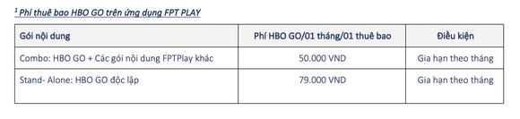 Thoải mái xem HBO trên ứng dụng FPT Play ảnh 3