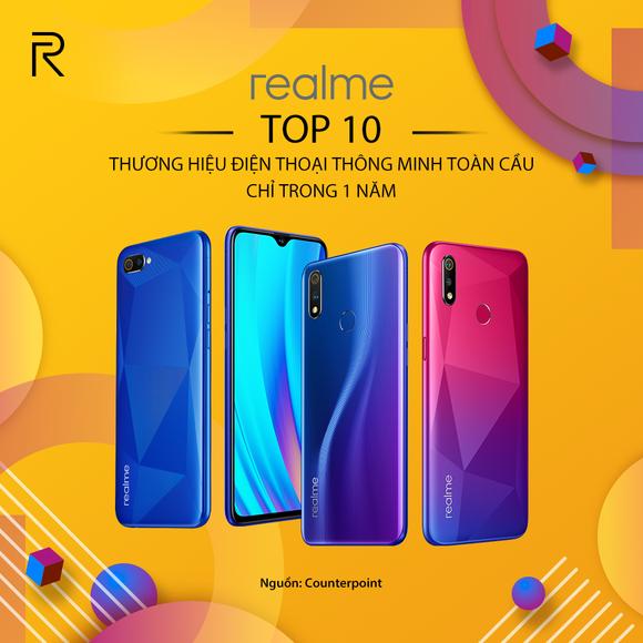 Realme xuất hiện trong Top 10 thương hiệu điện thoại di động thông minh