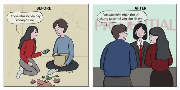 Người Việt đang dần thay đổi cách nhìn về bảo hiểm nhân thọ ảnh 2