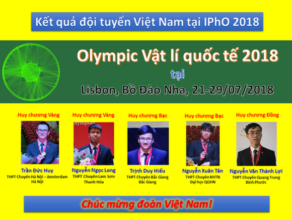 Vietnamese students scoop medals at 49th IPhO