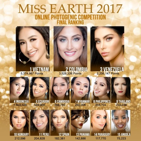 Hà Thu bất ngờ giành thêm 2 HCV, dẫn đầu Miss Earth 2017 ảnh 2