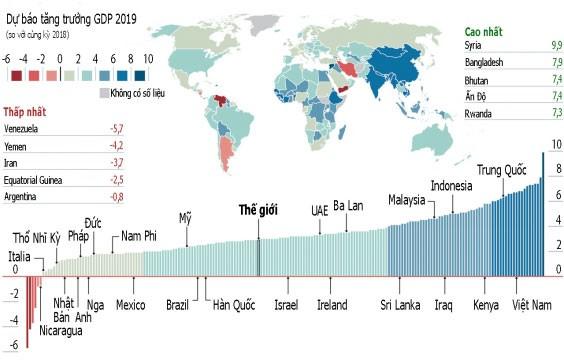 2019 - Tận dụng độ mở nền kinh tế? ảnh 2